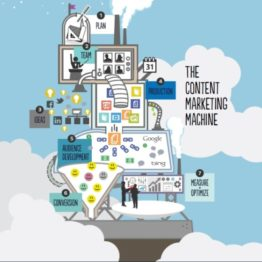 Content Marketing Machine Resized 600[1]
